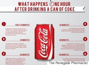 How Coca Cola Affects Your Body In 60 Minutes
